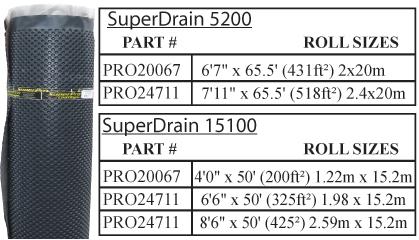 SUPERDRAIN Roll Sizes